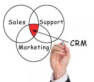 שימוש במערכת CRM יסייע לכם בניהול העסק